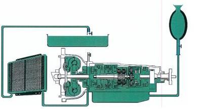dynamiczna wymiana oleju w skrzyni automatycznej